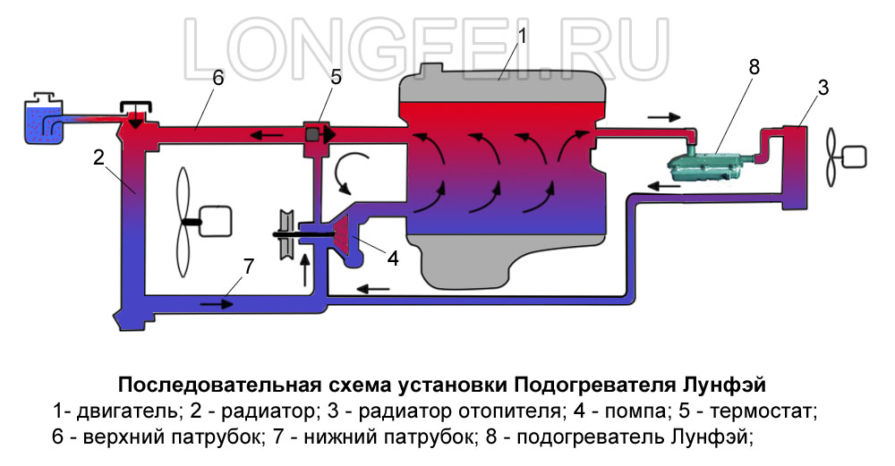 schem longfei posledovatelnaya - Тюменский котел подогрева двигателя 220в