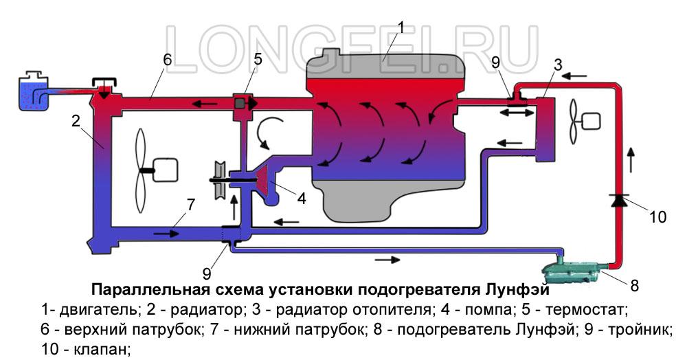 Схемы подогрева двигателя