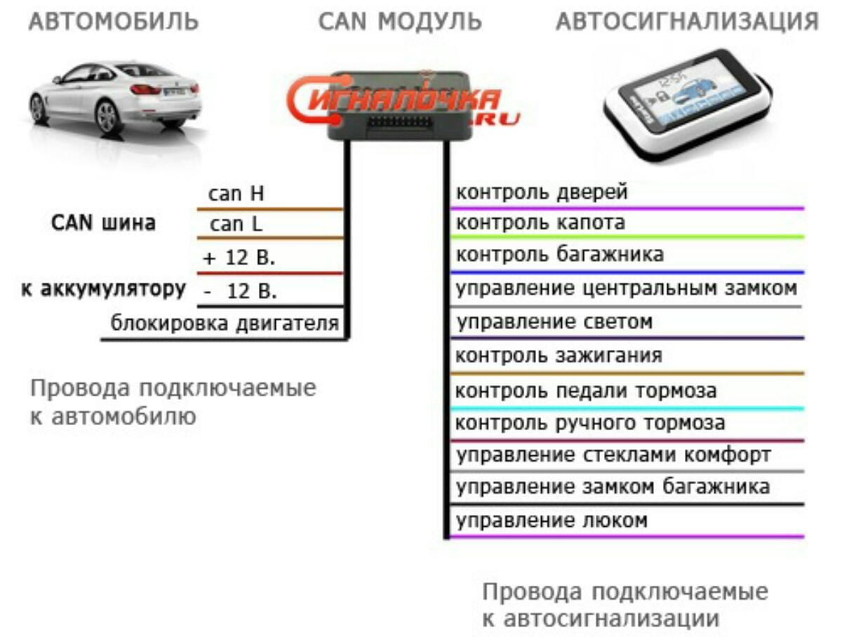 Схема адаптера диагностики авто all in one